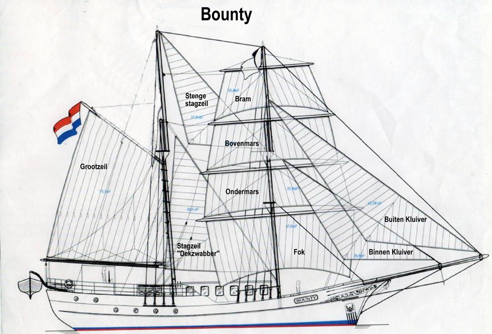 zeilplan Bounty